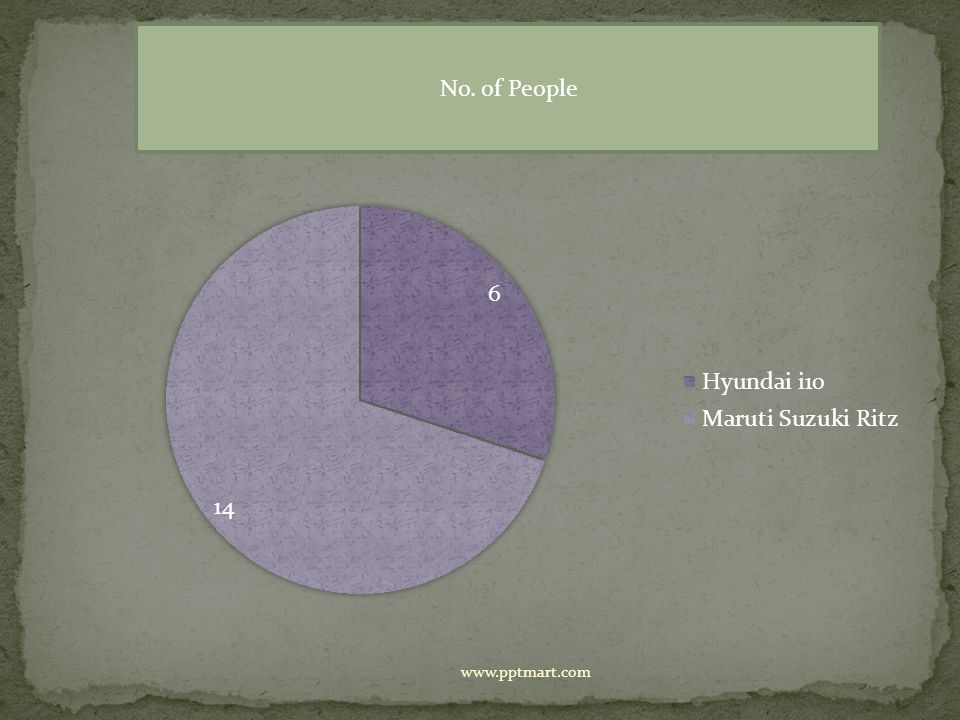 No. of People www.pptmart.com