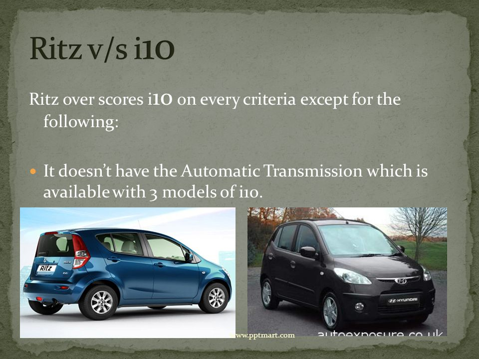 Ritz v/s i10 Ritz over scores i10 on every criteria except for the following: