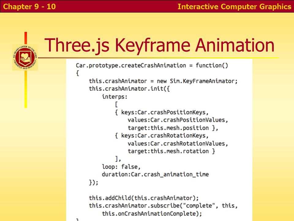 Three.js Keyframe Animation