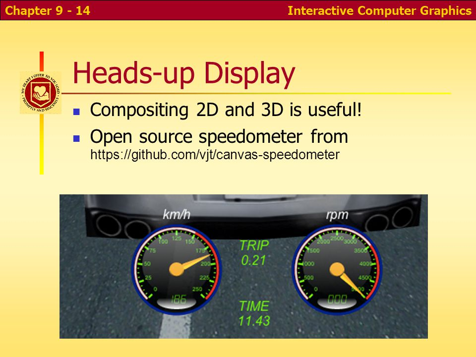 Heads-up Display Compositing 2D and 3D is useful!