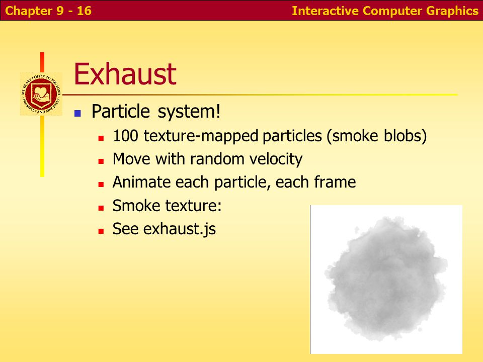 Exhaust Particle system! 100 texture-mapped particles (smoke blobs)
