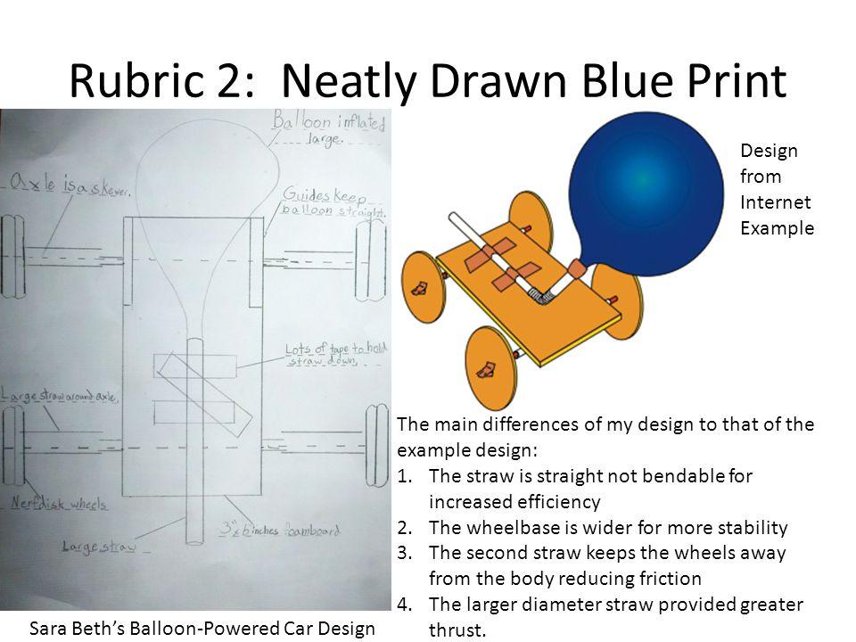 Rubric 2: Neatly Drawn Blue Print