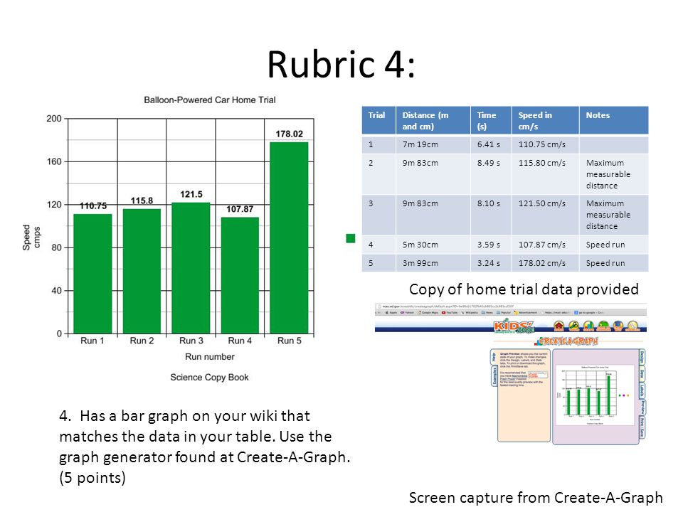 Rubric 4: Copy of home trial data provided