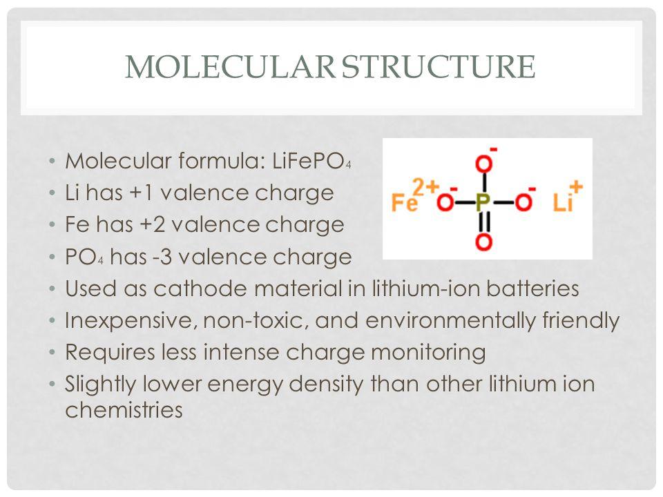 Molecular Structure Molecular formula: LiFePO4