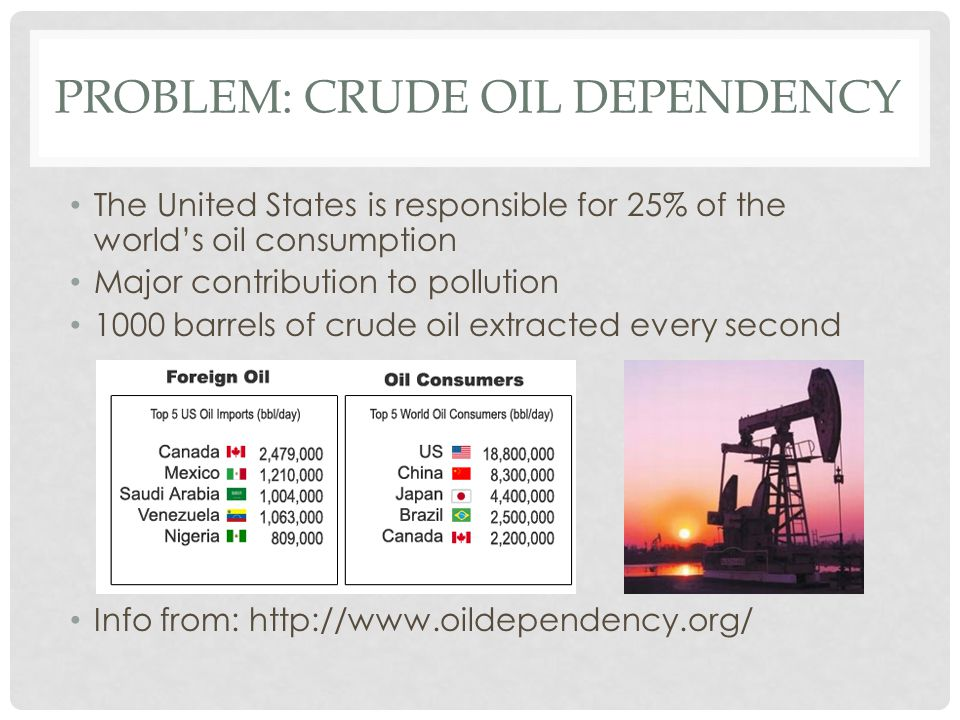 Problem: Crude Oil Dependency