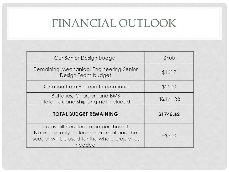 Financial Outlook Our Senior Design budget $400