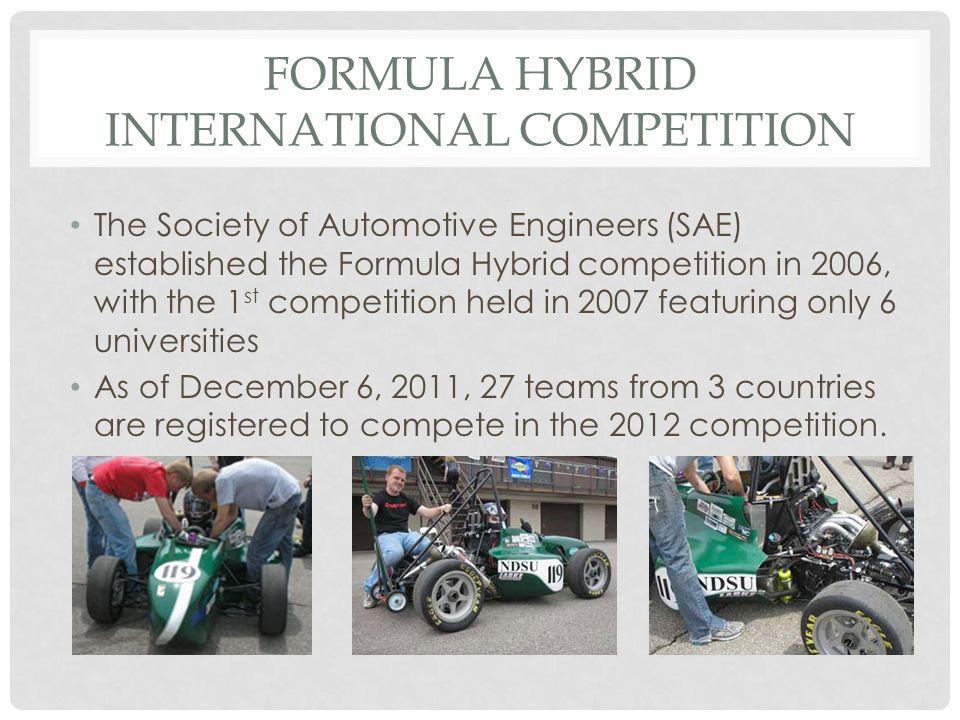 Formula Hybrid International Competition