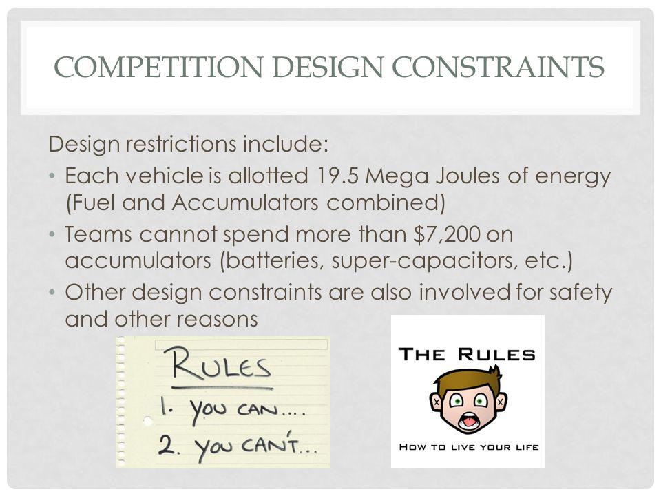 Competition Design Constraints
