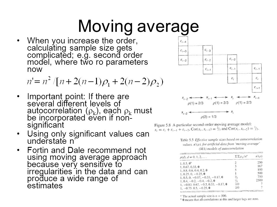Moving average When you increase the order, calculating sample size gets complicated; e.g. second order model, where two ro parameters now.