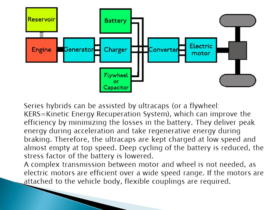 Series hybrids can be assisted by ultracaps (or a flywheel: KERS=Kinetic Energy Recuperation System), which can improve the efficiency by minimizing the losses in the battery. They deliver peak energy during acceleration and take regenerative energy during braking. Therefore, the ultracaps are kept charged at low speed and almost empty at top speed. Deep cycling of the battery is reduced, the stress factor of the battery is lowered.