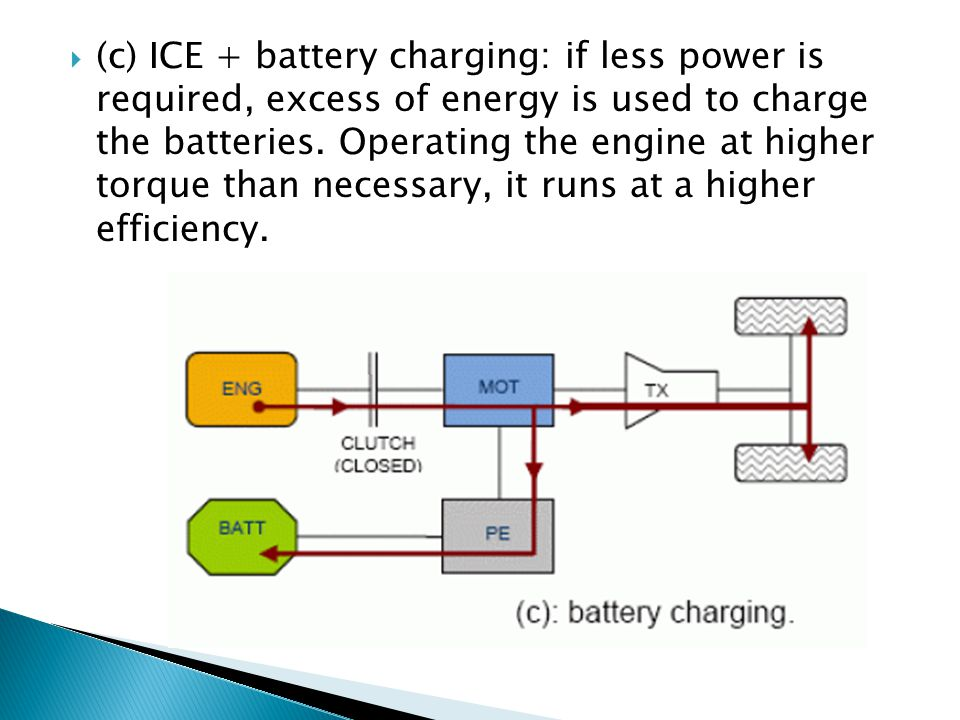 (c) ICE + battery charging: if less power is required, excess of energy is used to charge the batteries.