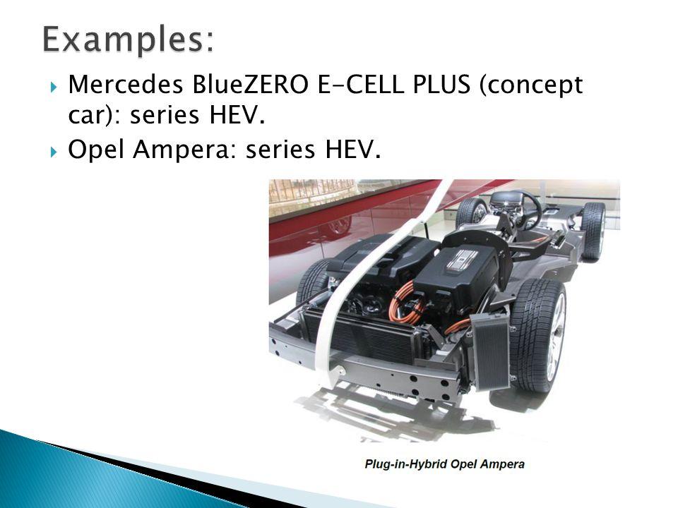 Examples: Mercedes BlueZERO E-CELL PLUS (concept car): series HEV.