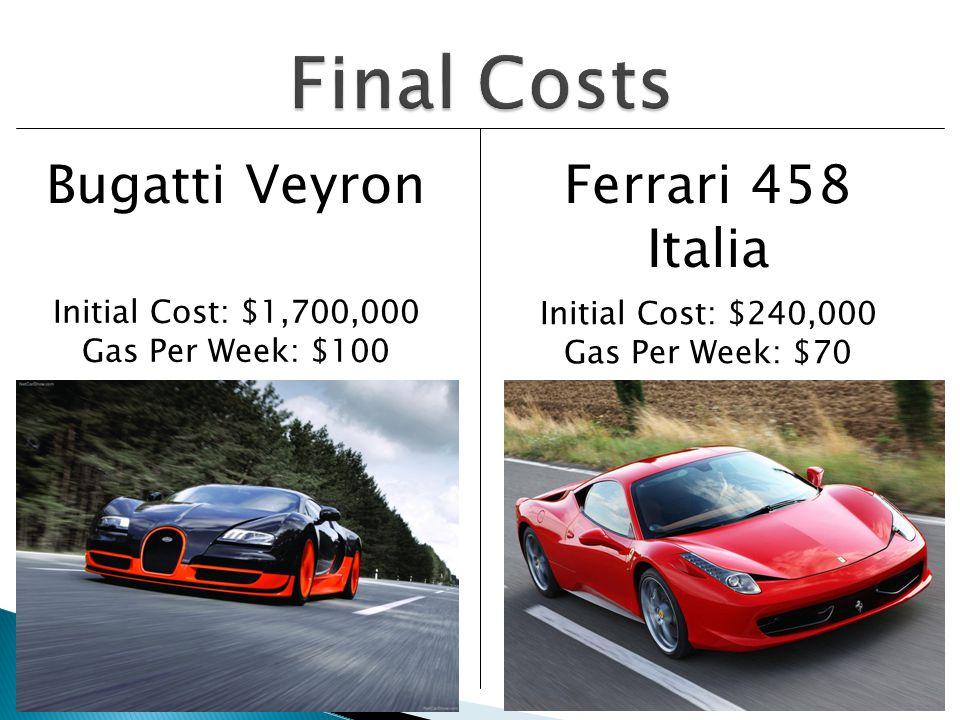Final Costs Bugatti Veyron Ferrari 458 Italia Initial Cost: $1,700,000