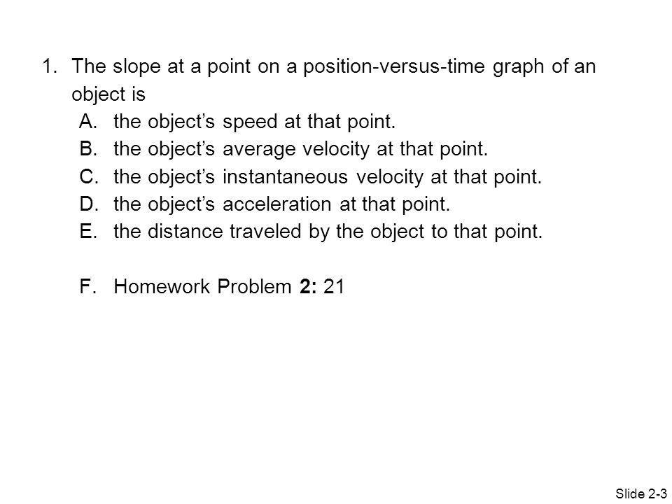The slope at a point on a position-versus-time graph of an object is