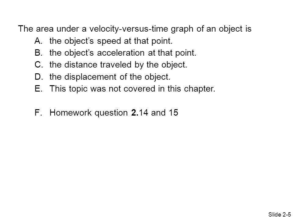 The area under a velocity-versus-time graph of an object is