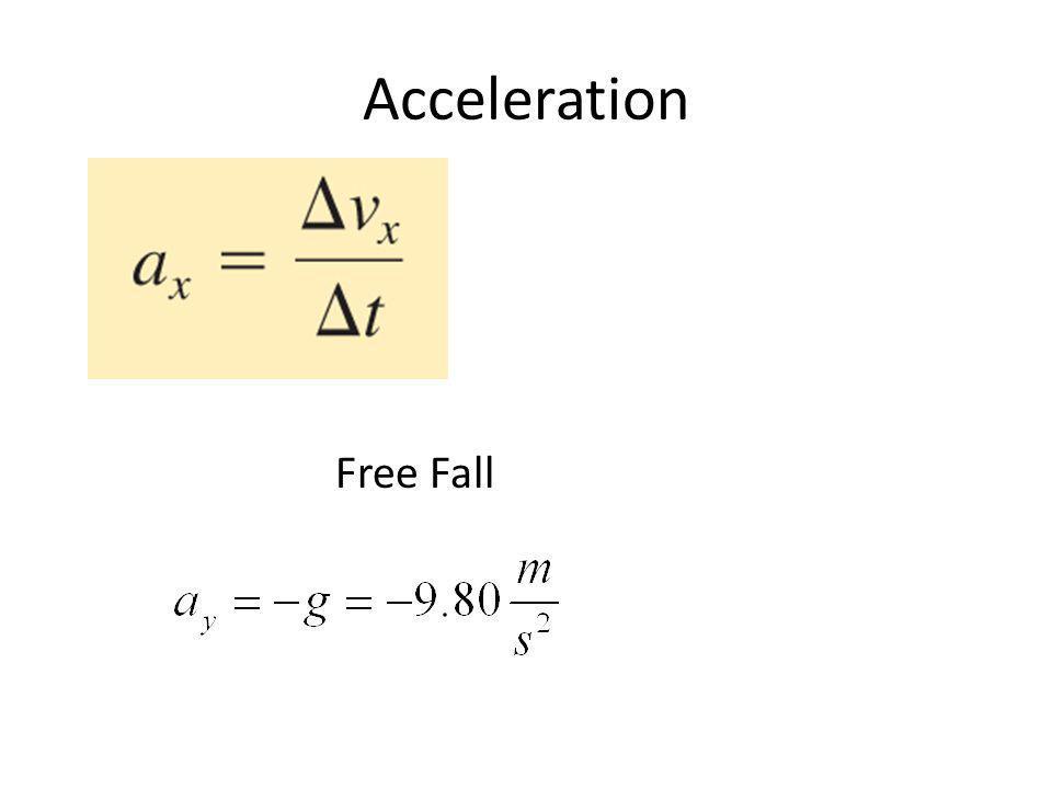Acceleration Free Fall