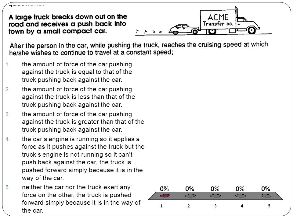 the amount of force of the car pushing against the truck is equal to that of the truck pushing back against the car.
