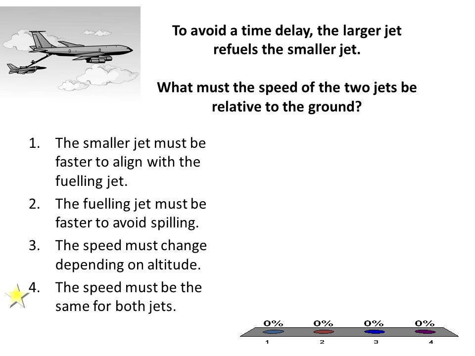 To avoid a time delay, the larger jet refuels the smaller jet