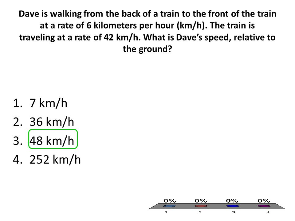 Dave is walking from the back of a train to the front of the train at a rate of 6 kilometers per hour (km/h). The train is traveling at a rate of 42 km/h. What is Dave's speed, relative to the ground