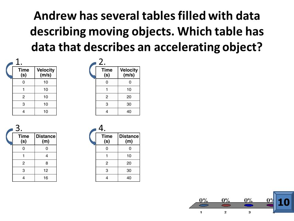 Andrew has several tables filled with data describing moving objects