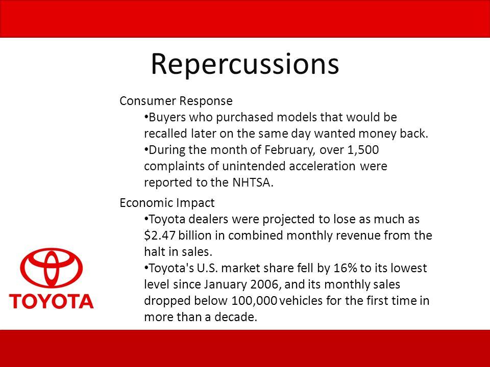 Repercussions Consumer Response