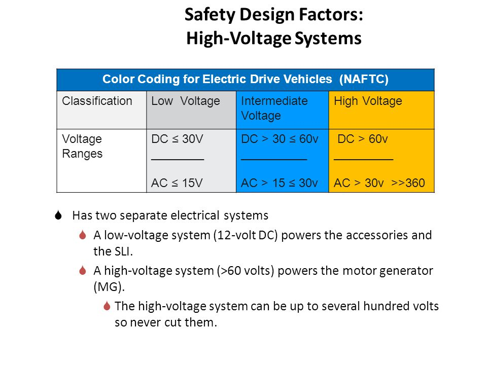 Safety Design Factors: High-Voltage Systems
