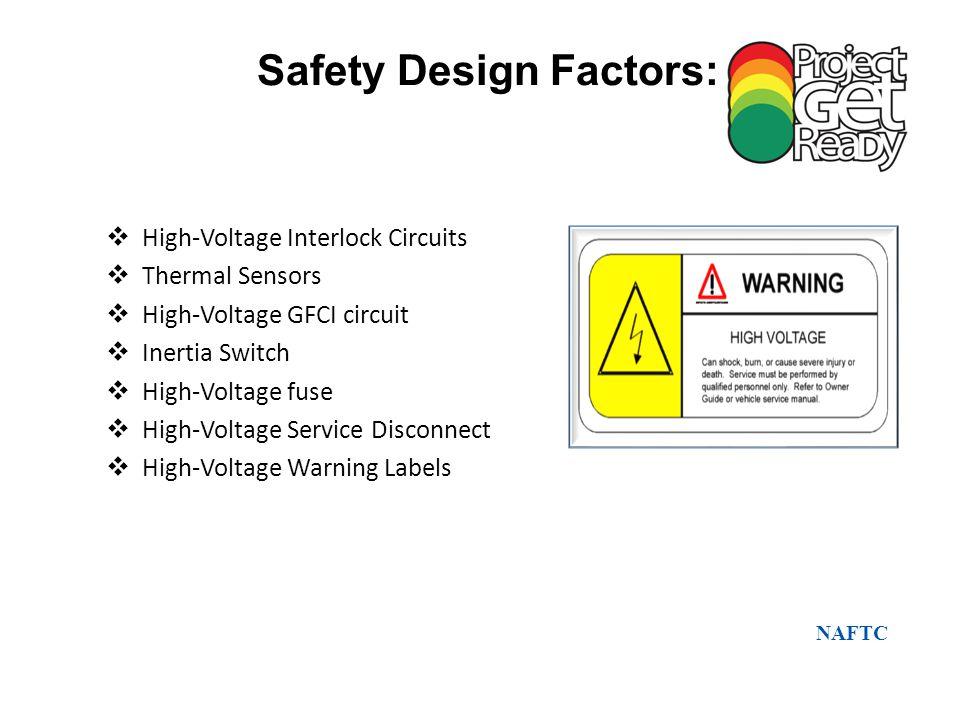 Safety Design Factors: