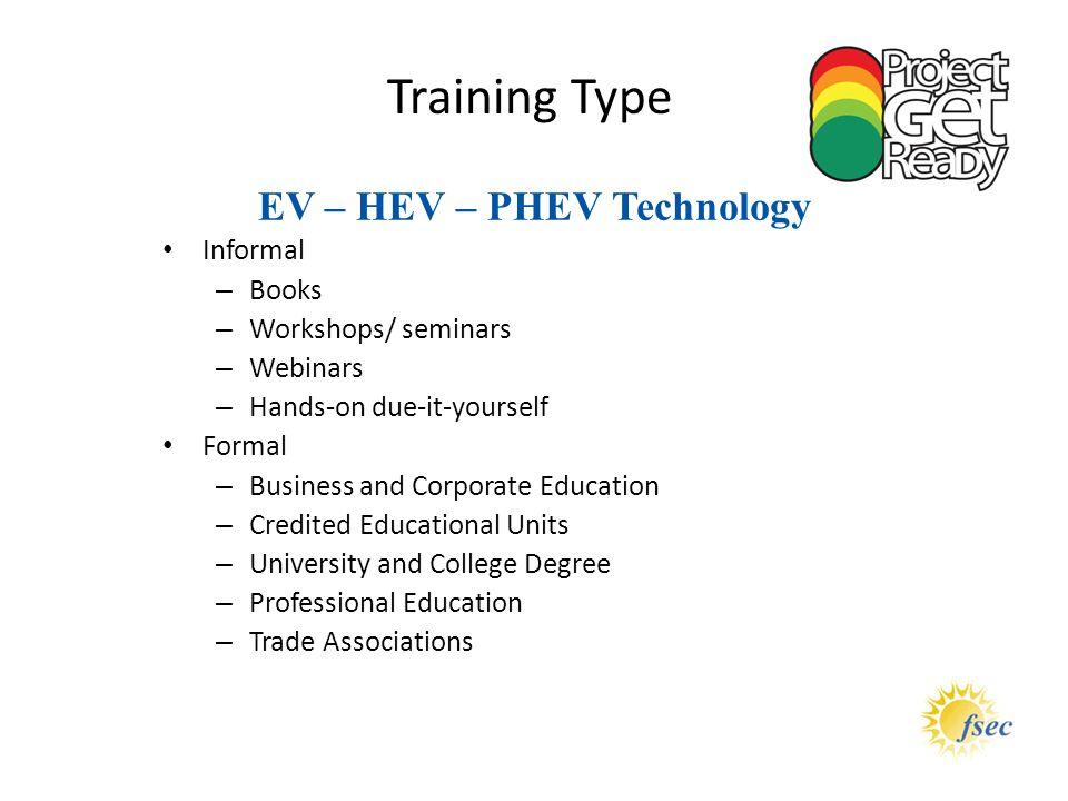 EV – HEV – PHEV Technology