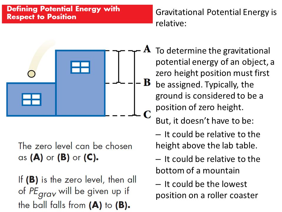 Gravitational Potential Energy is relative: