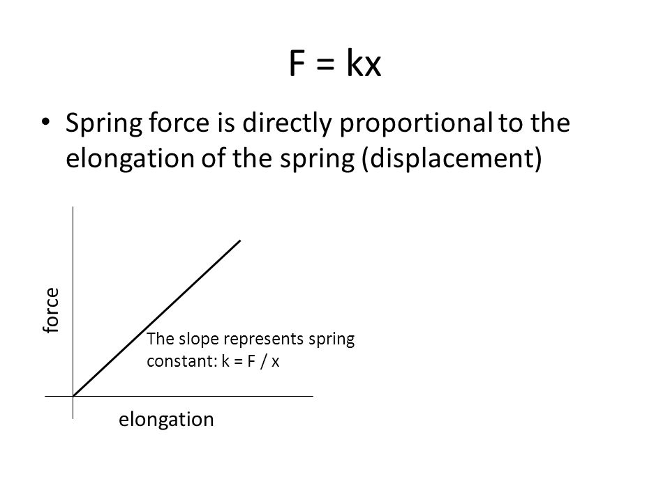 F = kx Spring force is directly proportional to the elongation of the spring (displacement) elongation.