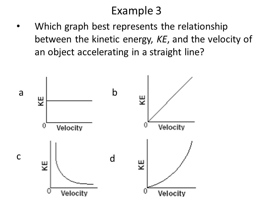 Example 3 Which graph best represents the relationship between the kinetic energy, KE, and the velocity of an object accelerating in a straight line