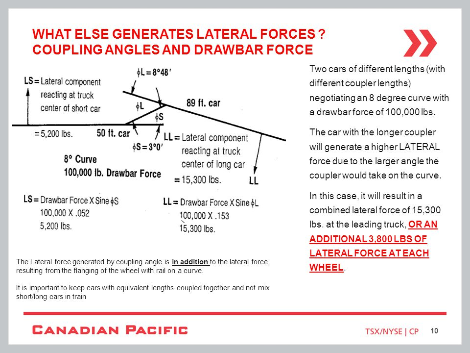 What Else Generates Lateral Forces Coupling Angles and Drawbar Force
