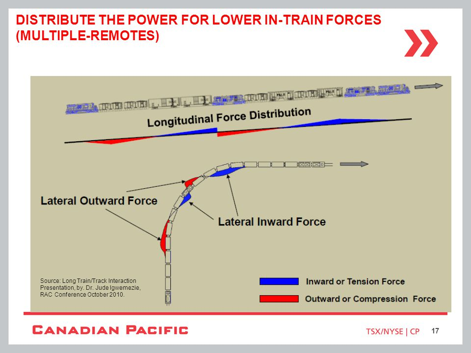 Distribute The Power For Lower In-Train Forces (Multiple-Remotes)