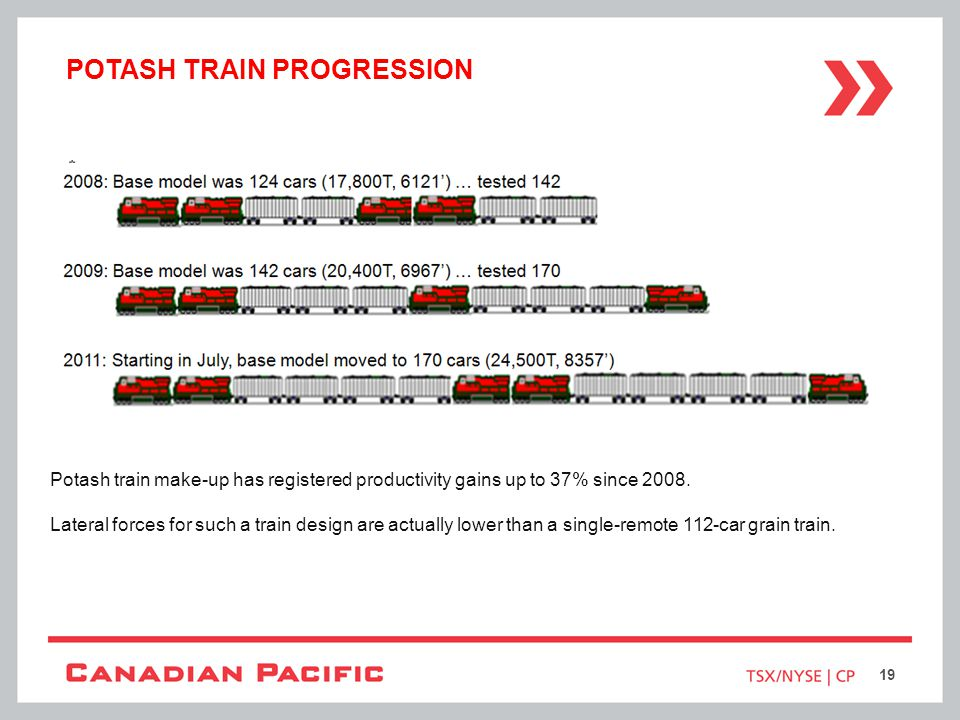Potash train progression
