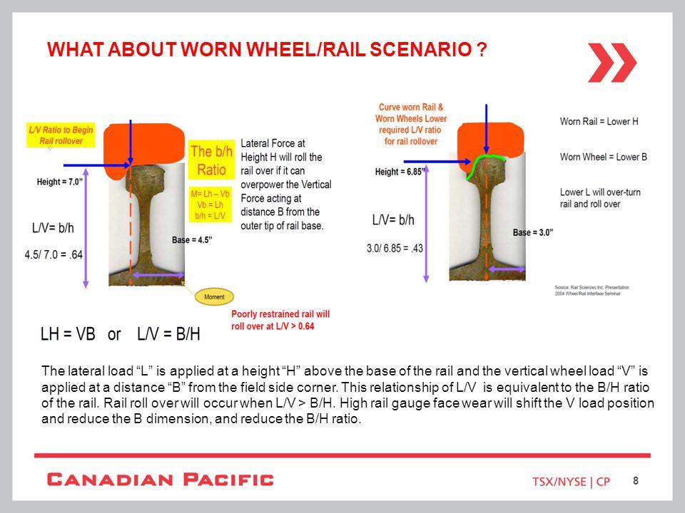 What about worn wheel/rail scenario