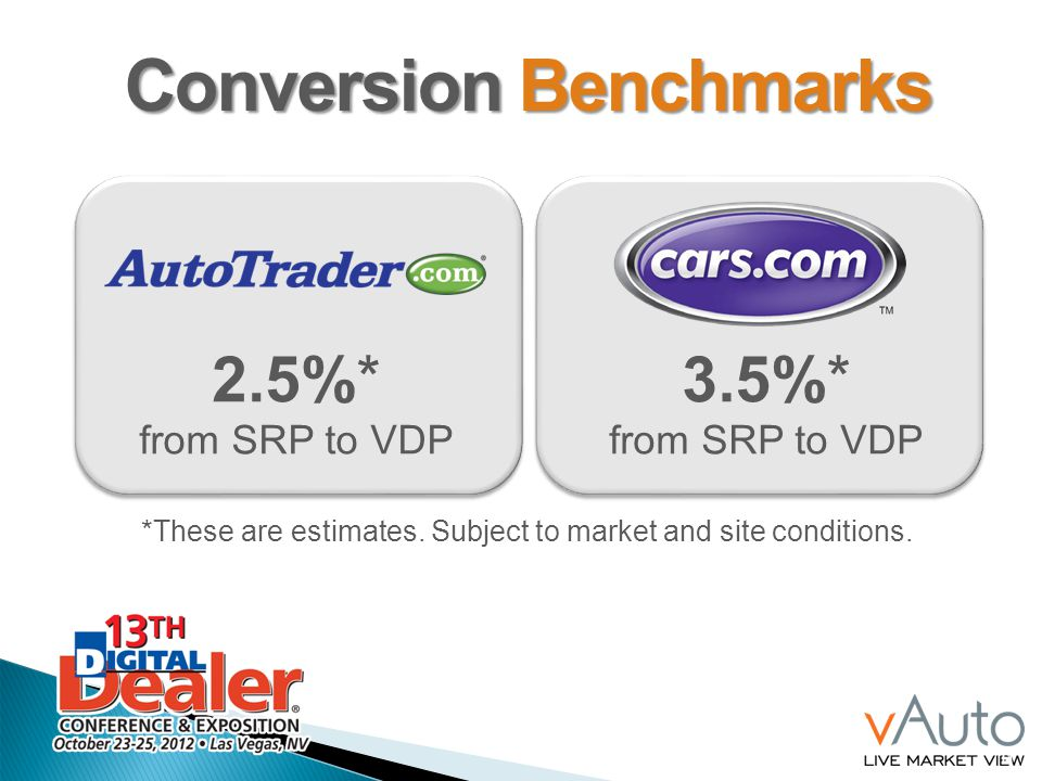 Conversion Benchmarks