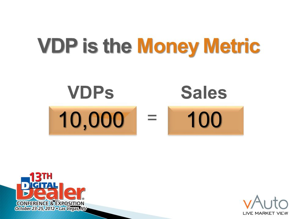 VDP is the Money Metric VDPs Sales 10,000 = 100
