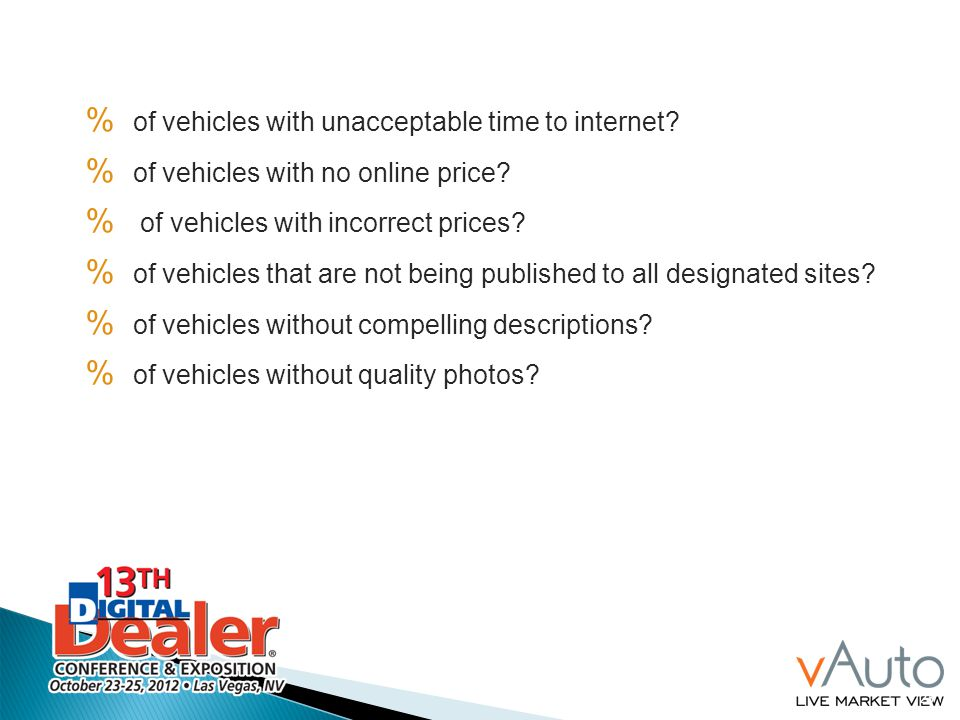 of vehicles with unacceptable time to internet