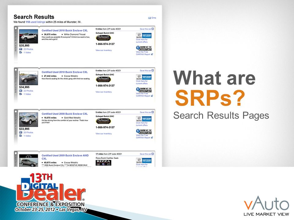 What are SRPs Search Results Pages