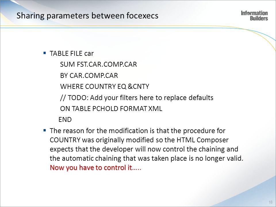 Sharing parameters between focexecs