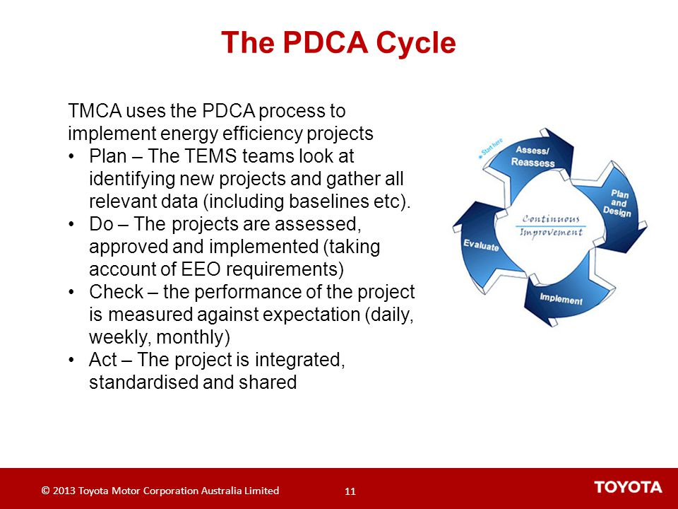 The PDCA Cycle TMCA uses the PDCA process to implement energy efficiency projects.