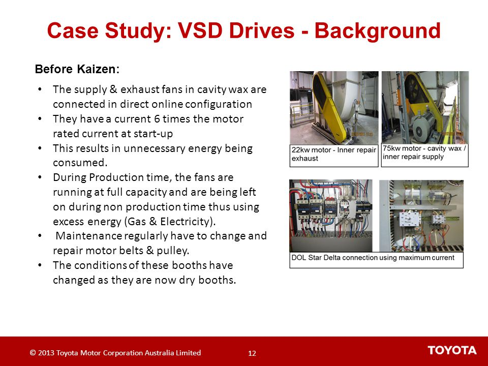 Case Study: VSD Drives - Background