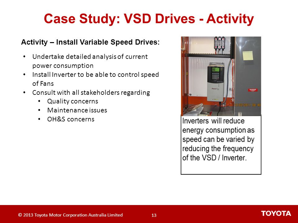 Case Study: VSD Drives - Activity