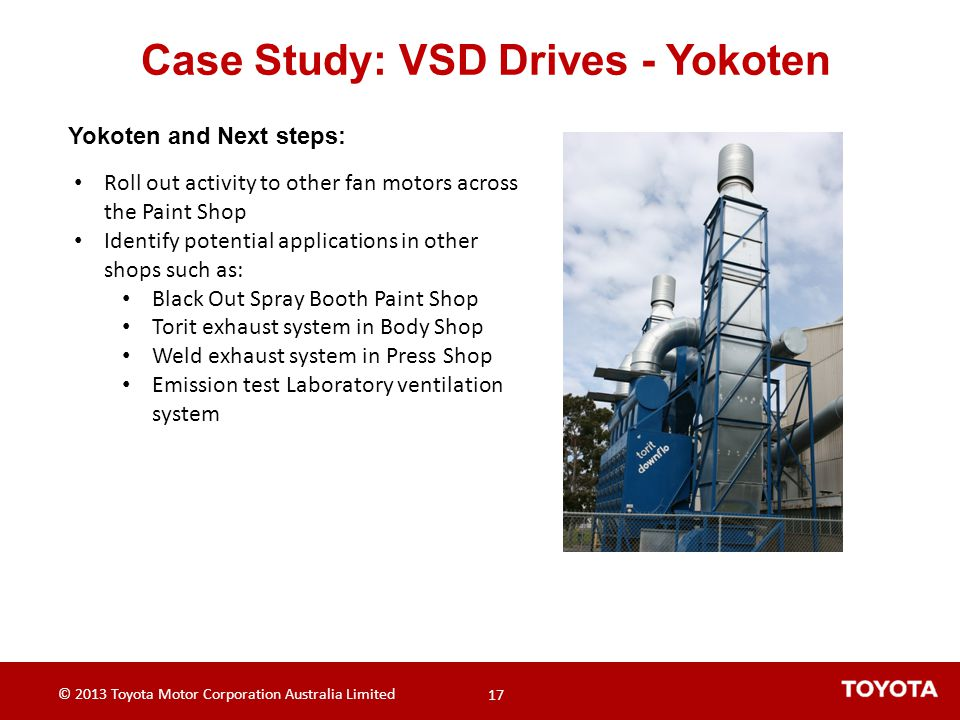 Case Study: VSD Drives - Yokoten