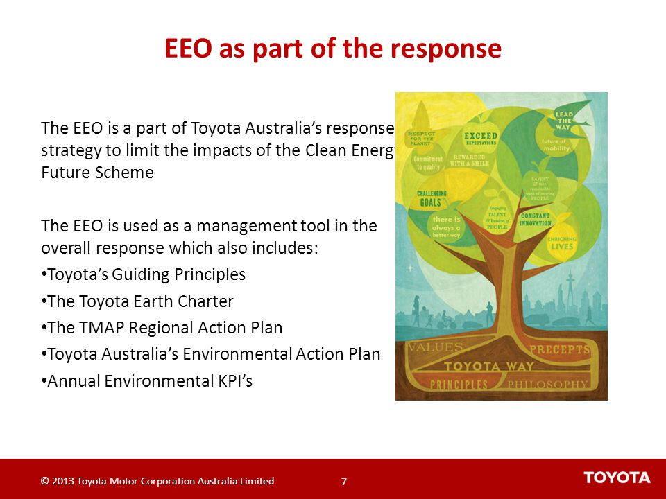 EEO as part of the response
