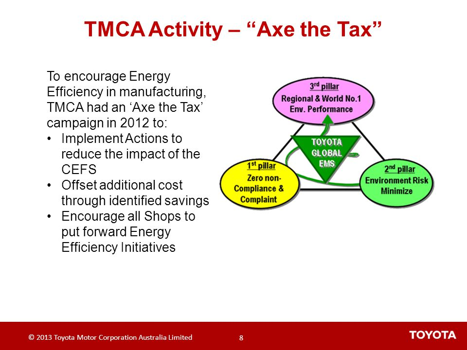 TMCA Activity – Axe the Tax