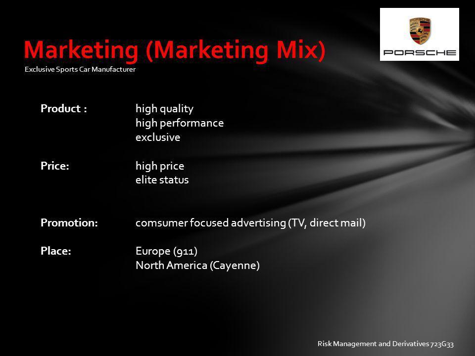 Marketing (Marketing Mix)