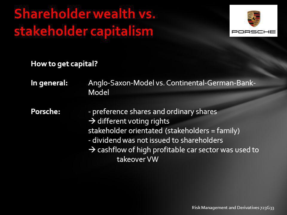 Shareholder wealth vs. stakeholder capitalism