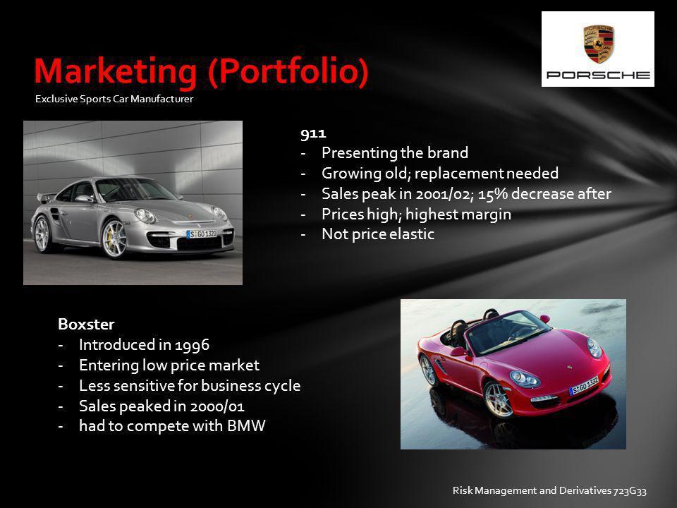 Marketing (Portfolio)