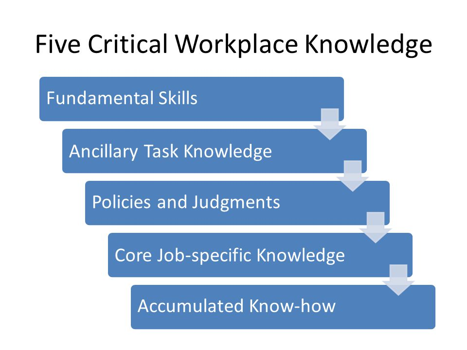 Five Critical Workplace Knowledge